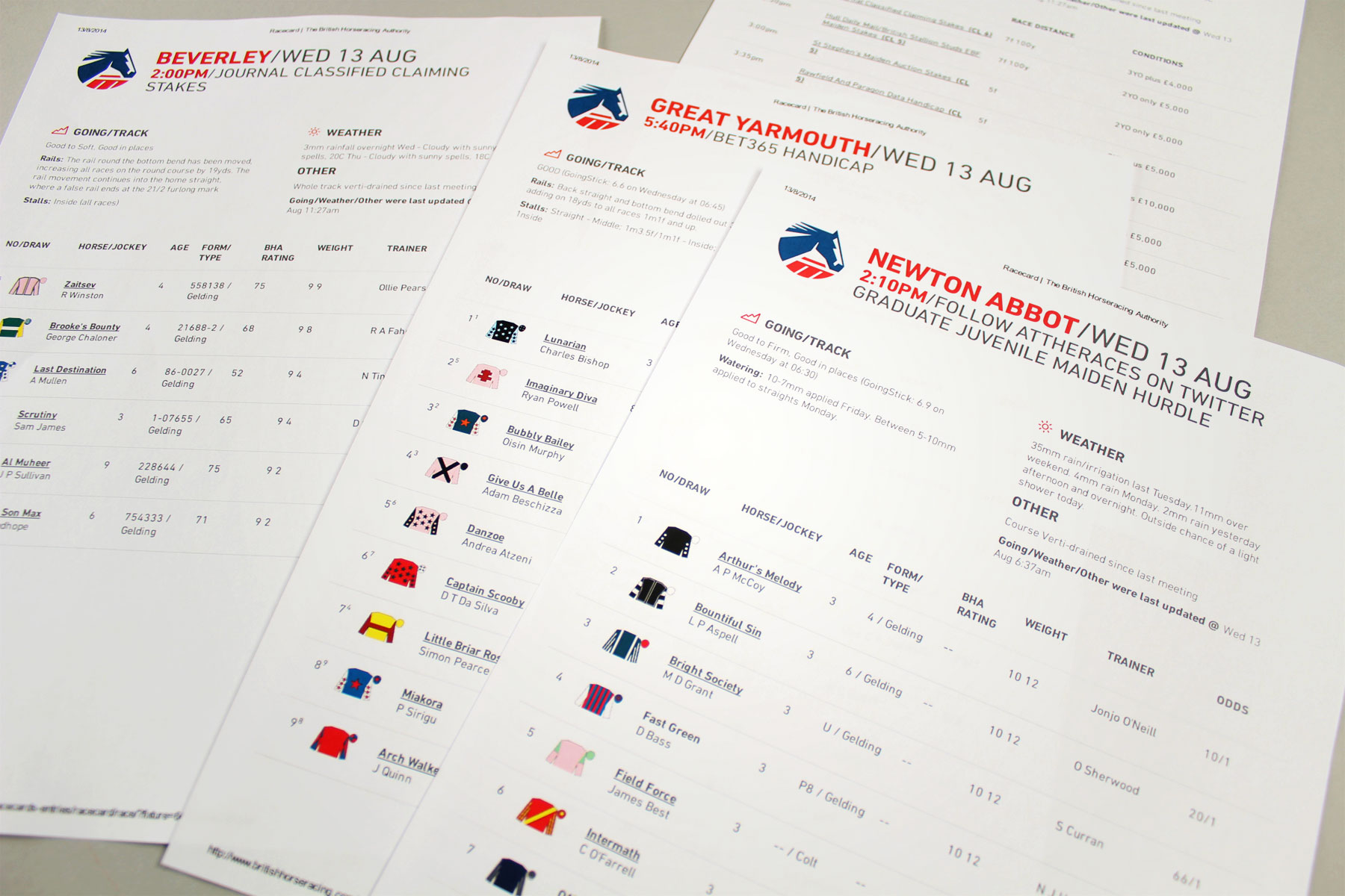We developed a print friendly page for the racecards pages. This meant that users were able to take racecards with them if they didn't have a mobile device.