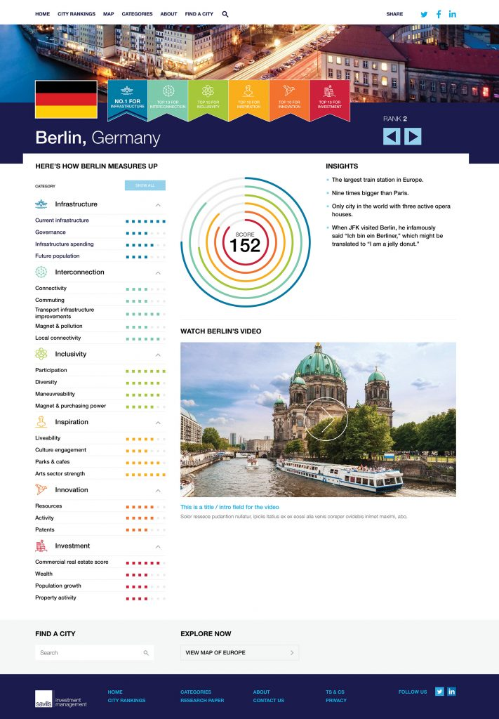 City Page for Berlin